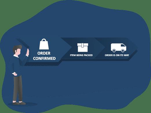 eCommerce Web Design in Fort Lauderdale